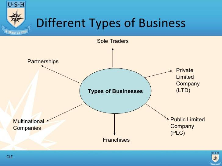 What is business name registration process in India?