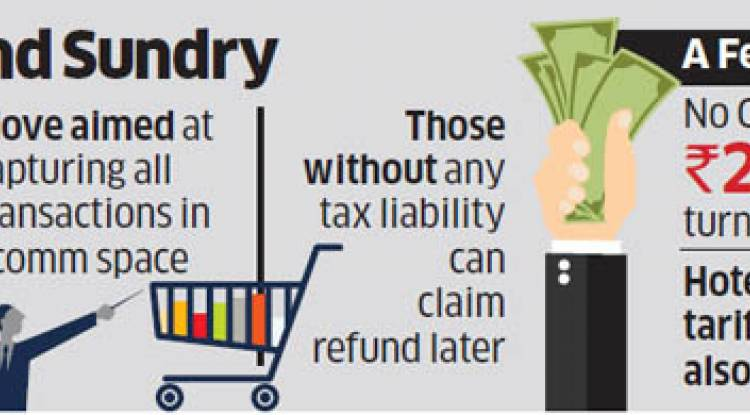 Is it mandatory for a small business with a turnover below Rs. 20 lakhs to register for the GST?