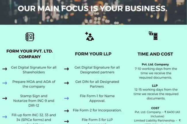 Which is the best company registration company in india?