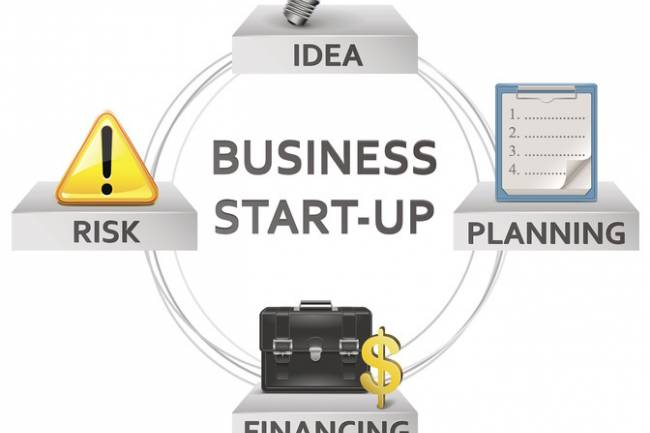 Basic Licenses For SMEs And Start-Ups In India
