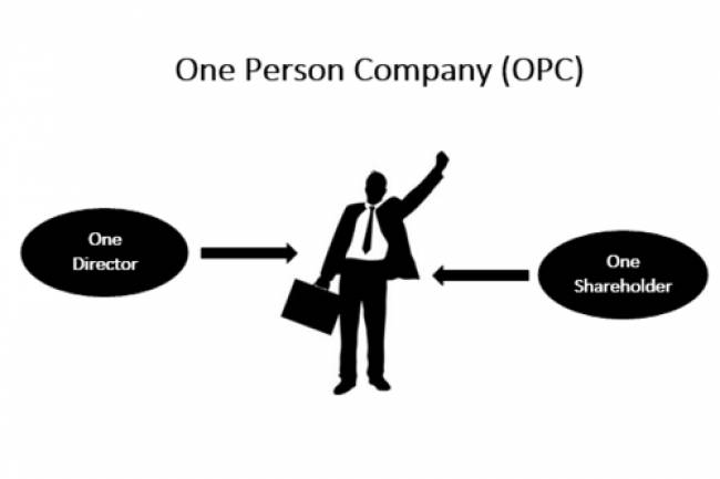What is the minimum capital requirement for One Person Company (OPC) registration in India?