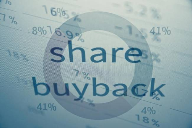 What is share buyback?